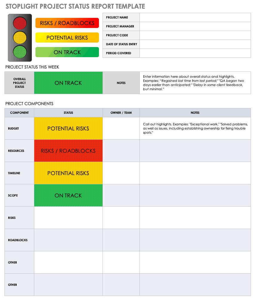 Free Project Report Templates | Smartsheet Regarding Weekly Status Report Template Excel