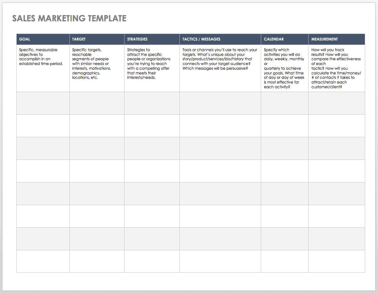 Free Sales Pipeline Templates | Smartsheet Inside Sales Activity Report Template Excel