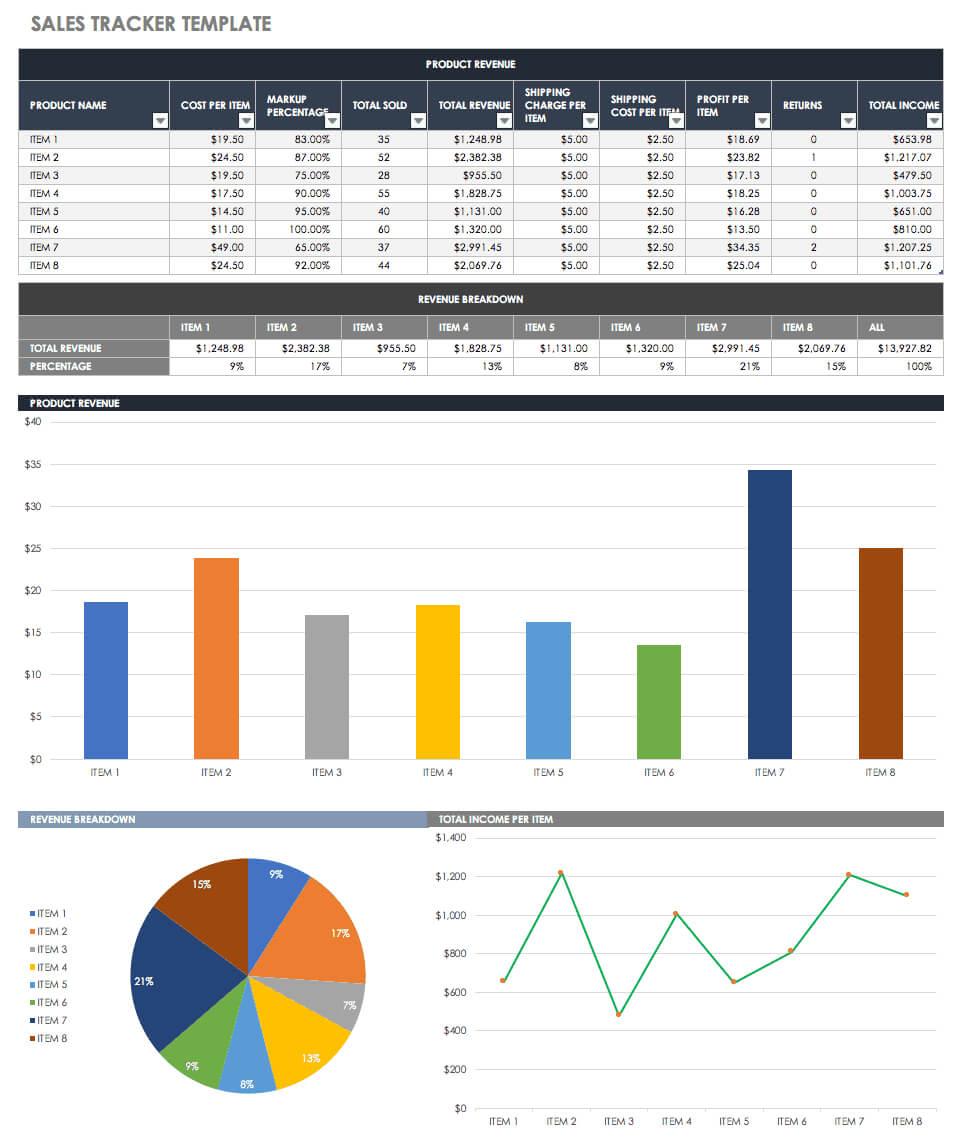 Free Sales Pipeline Templates | Smartsheet Inside Sales Funnel Report Template