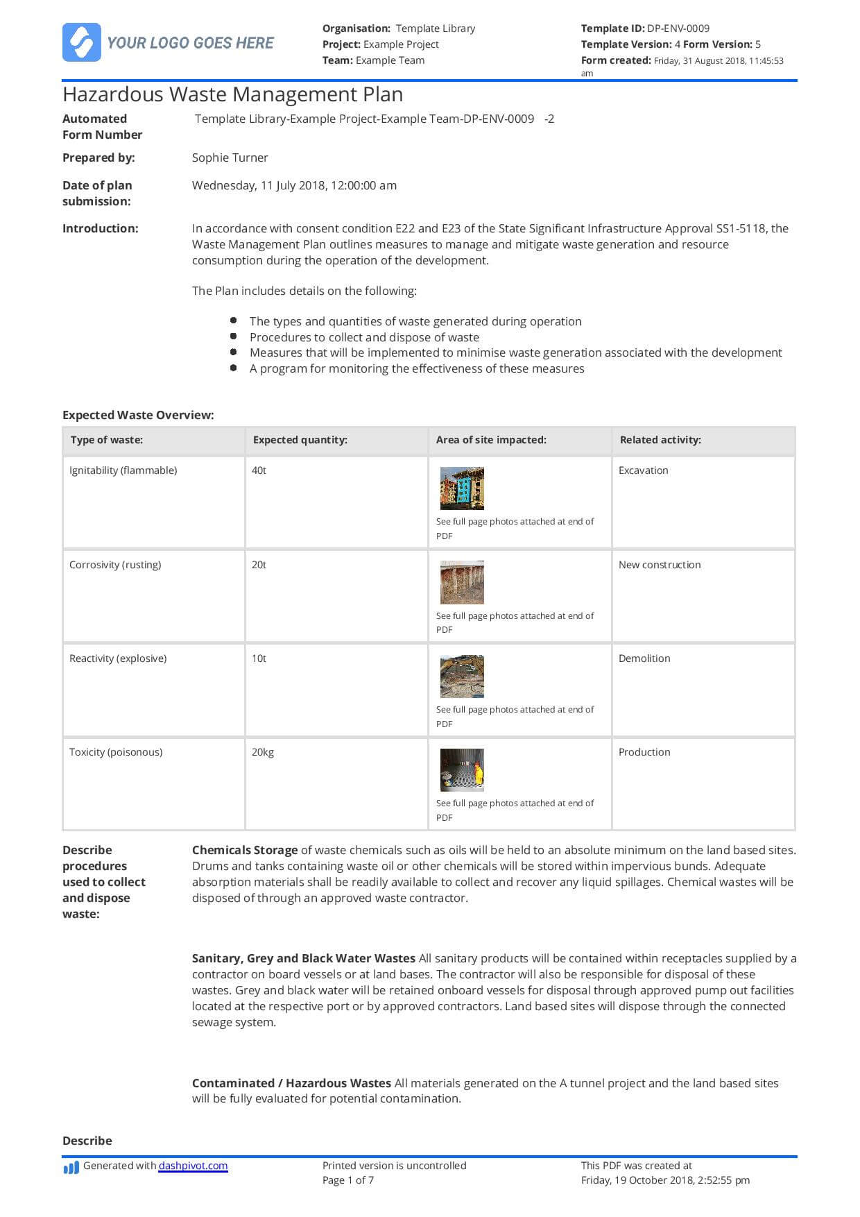 Free Waste Management Plan For Construction Site (Customisable) Inside Waste Management Report Template