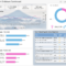 Google Analytics Dashboards – Explore Custom Templates With Website Traffic Report Template