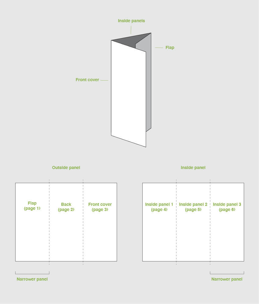 How To Make A Trifold Brochure Pamphlet Template Throughout Brochure Folding Templates