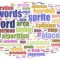 How To Make A Word Cloud For Powerpoint Or Google Slides For Free Word Collage Template