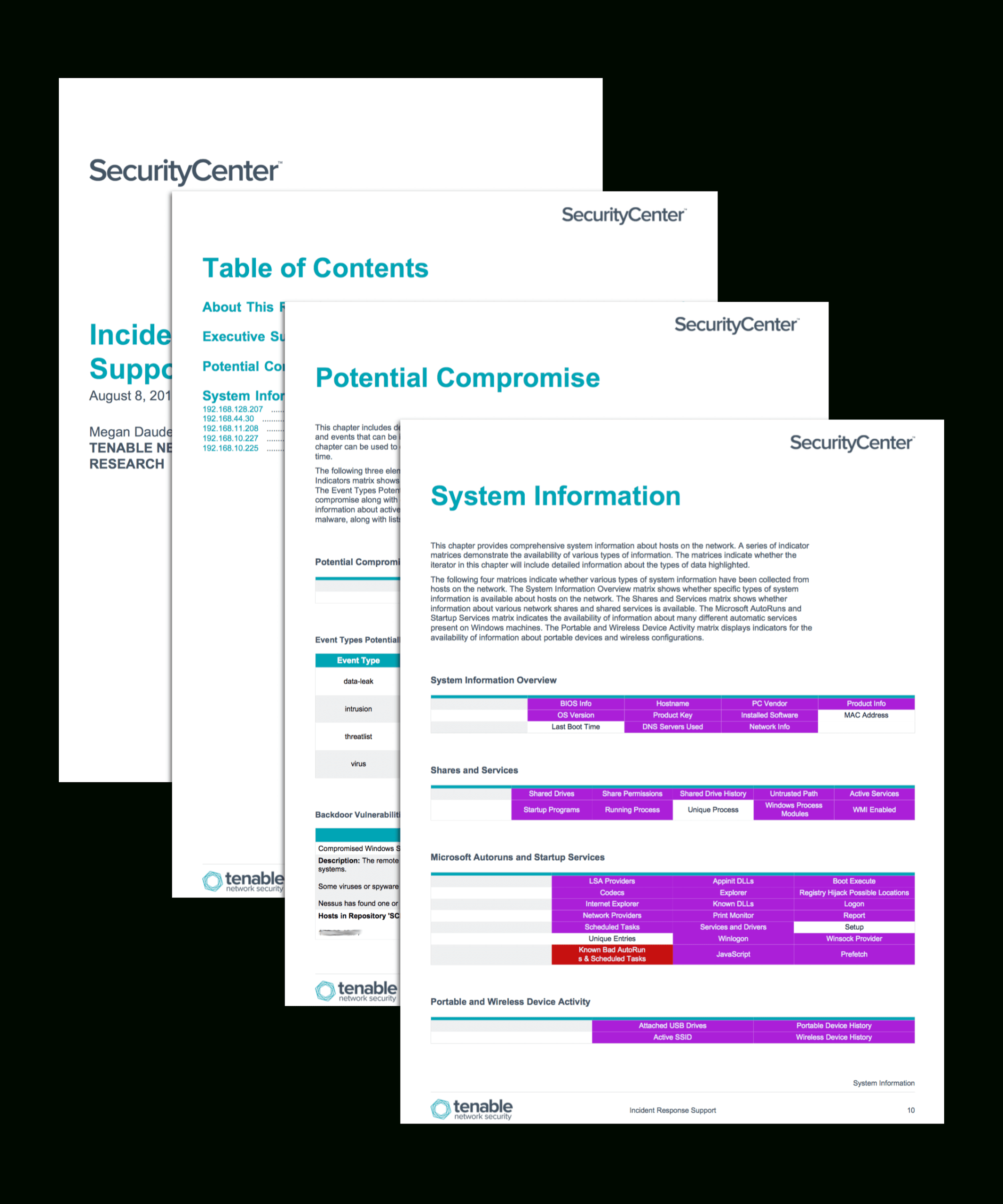 Incident Response Support - Sc Report Template | Tenable® Throughout Technical Support Report Template