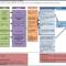Logic Model   Joseph Scarpelli, Mph Within Logic Model Template Word