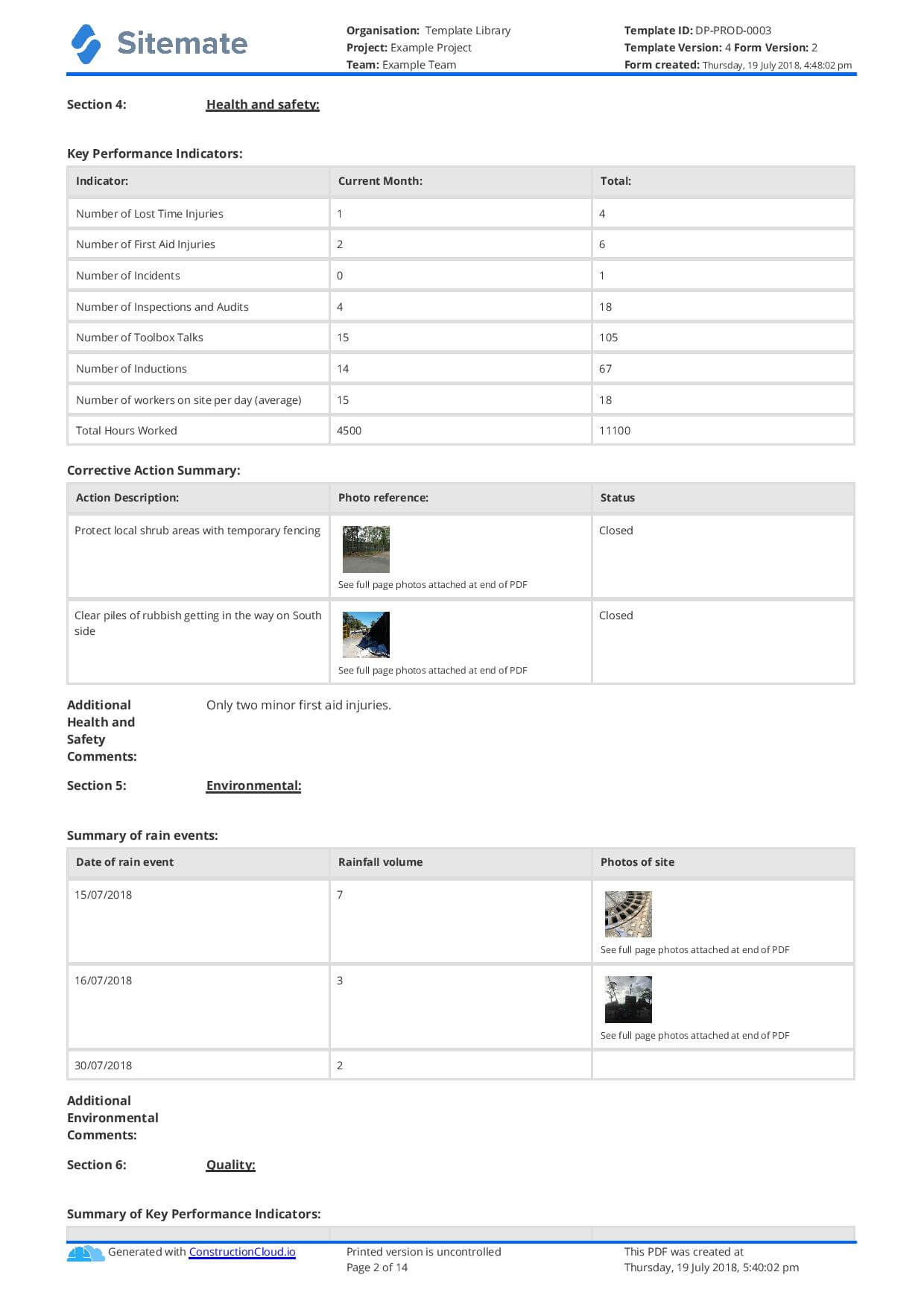 Monthly Construction Progress Report Template: Use This For Monthly Health And Safety Report Template