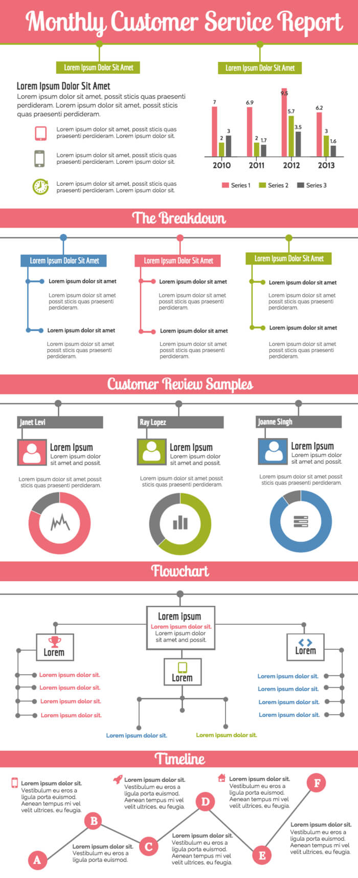 Monthly Customer Service Report Within Service Review Report Template