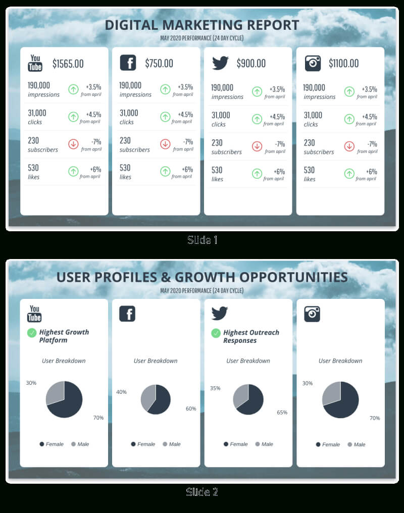 Monthly Social Media Report Throughout Social Media Weekly Report Template