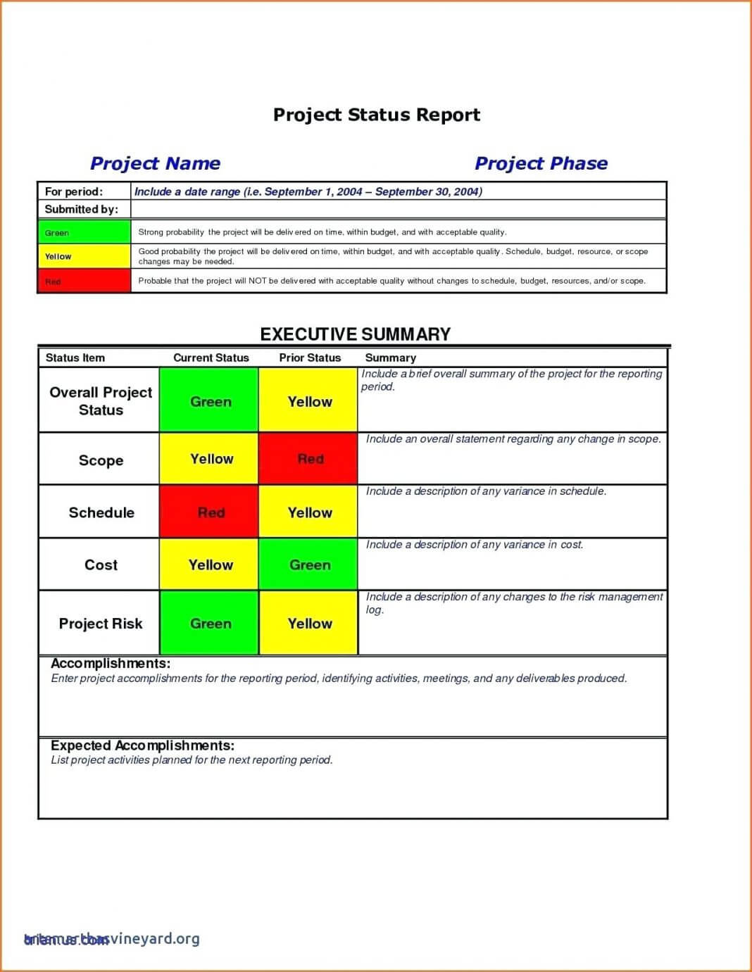 Monthly T Report Template Excel Risk Example Accounting Within Ohs Monthly Report Template