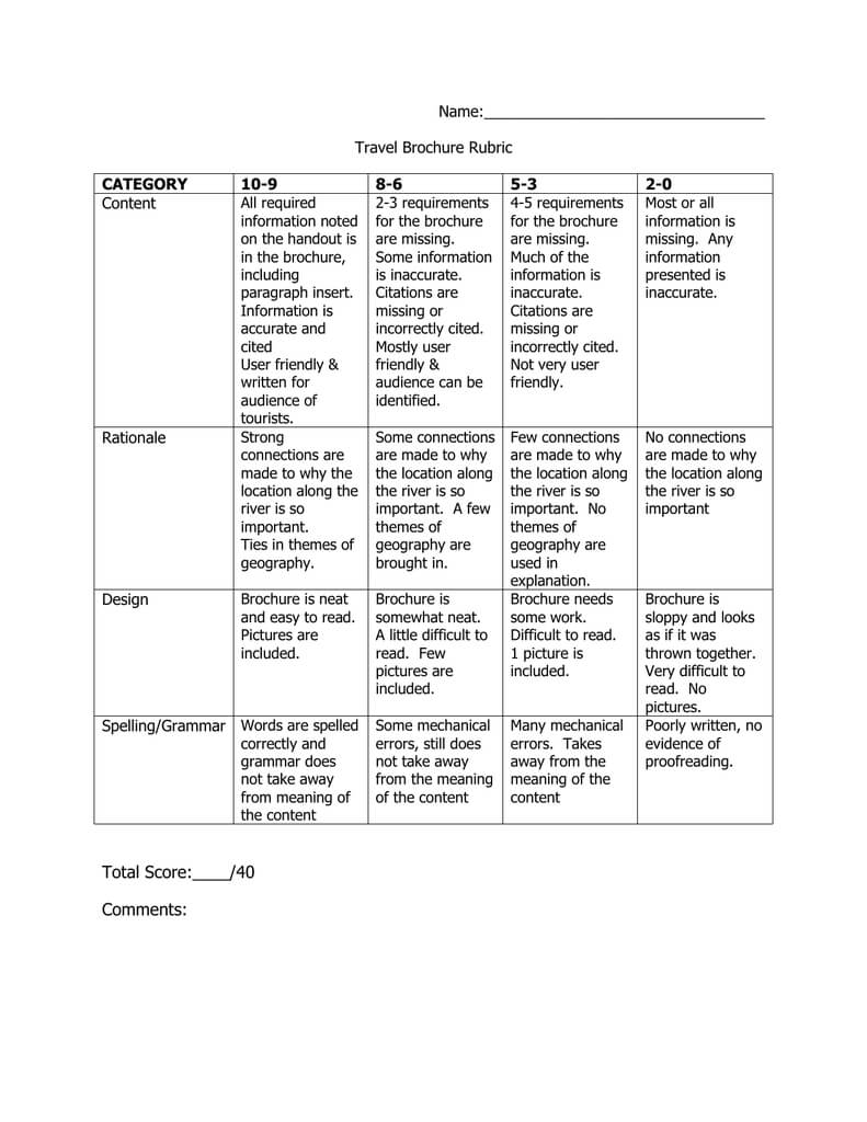 Name: Travel Brochure Rubric Content Category Intended For Brochure Rubric Template