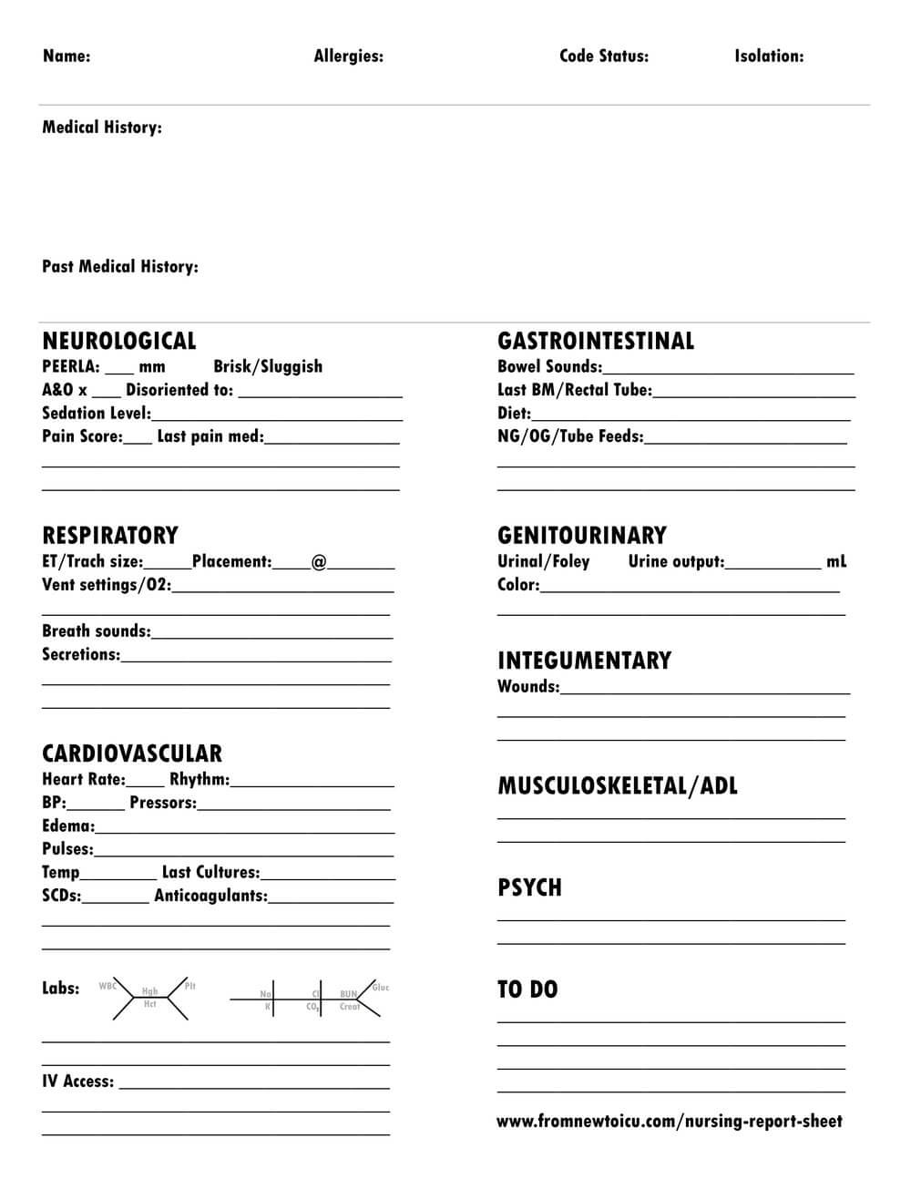Nursing Report Sheet — From New To Icu Pertaining To Icu Report Template