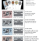Outstanding Blank Military Id Card Template Ideas ~ Thealmanac With Photographer Id Card Template