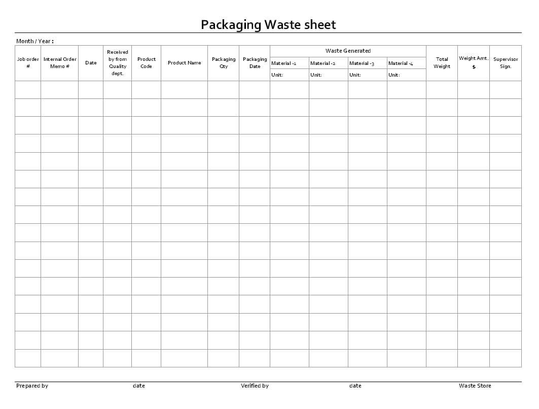 Packaging Waste Management – Regarding Waste Management Report Template