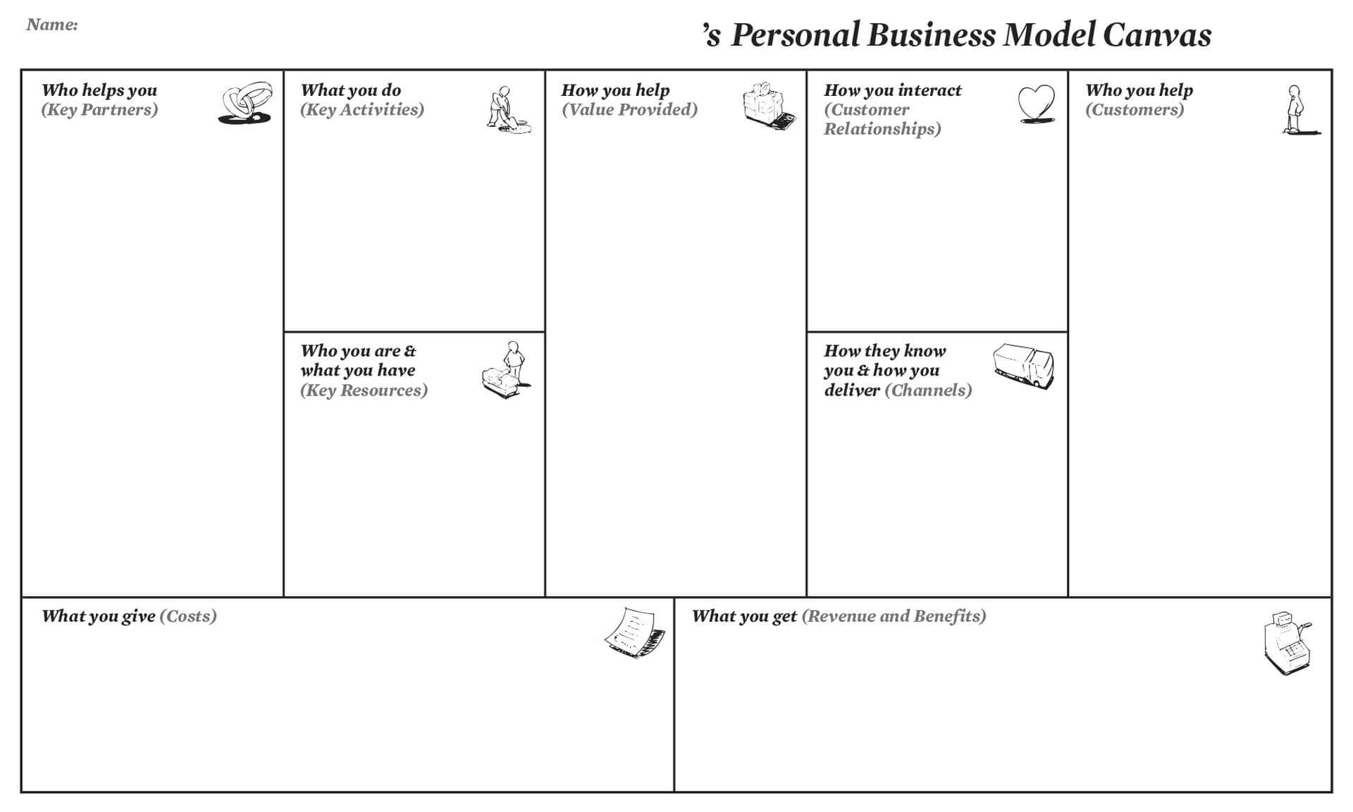 Personal Business Model Canvas | Creatlr In Lean Canvas Word Template