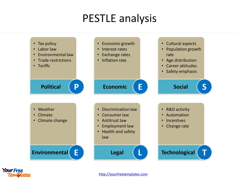 Pest Analysis Template - Free Powerpoint Templates Pertaining To Pestel Analysis Template Word