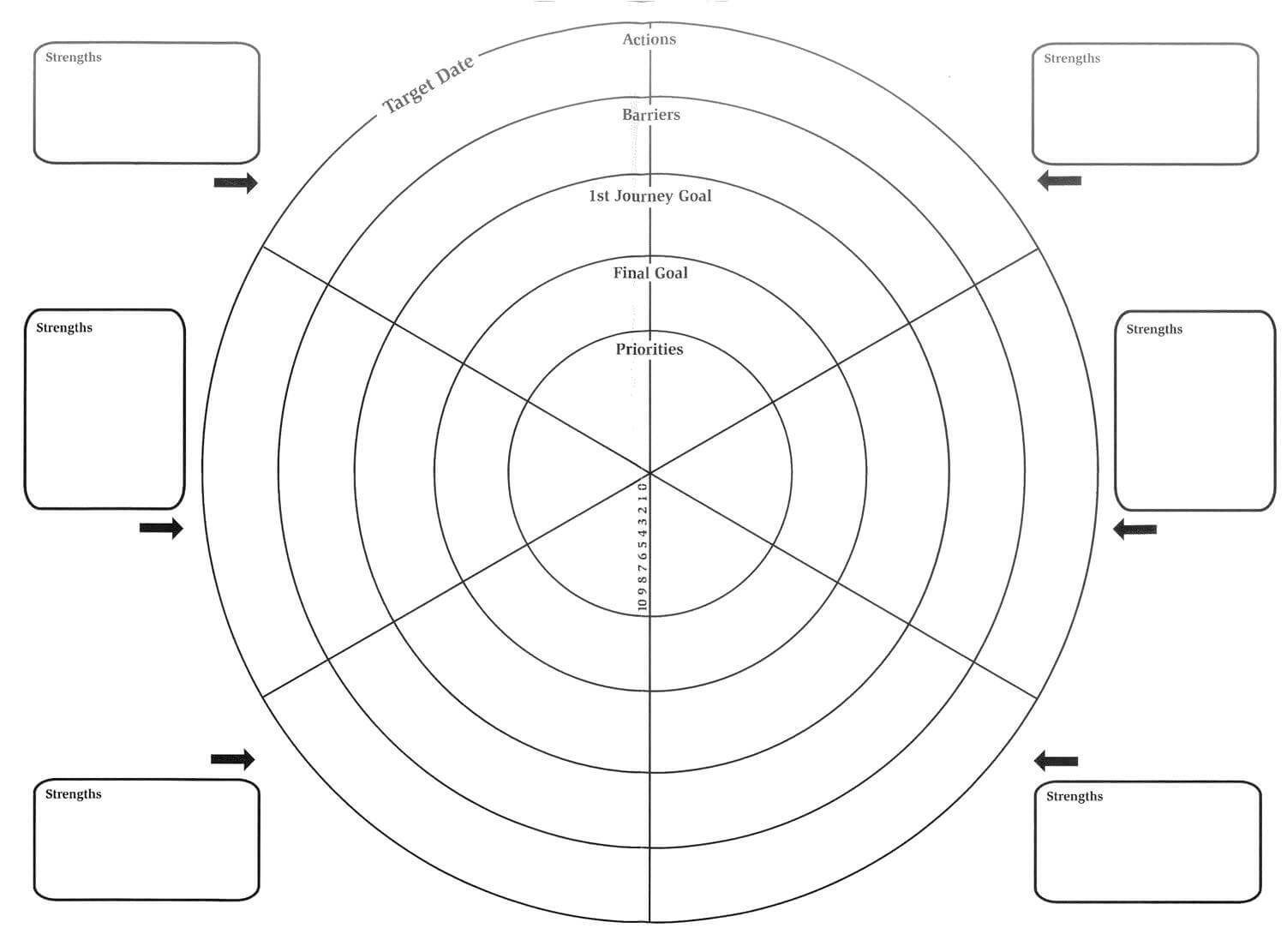 Pioneer - Developing High Potential: The Wheel Of Life Template Pertaining To Wheel Of Life Template Blank