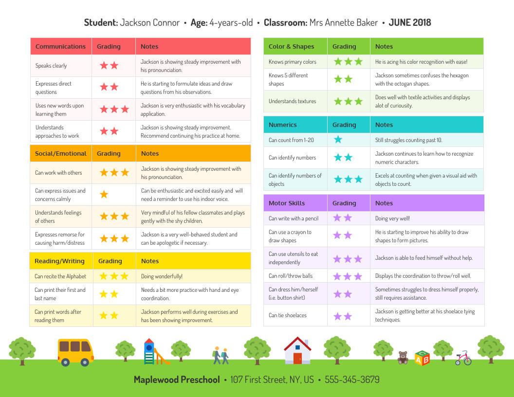 Preschool Progress Report Intended For Preschool Progress Report Template