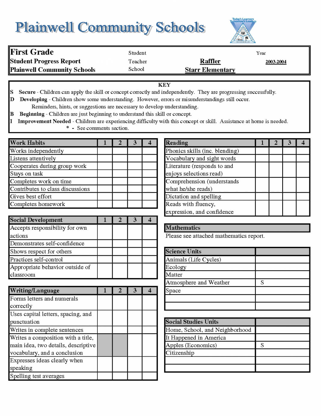 Printable Blank Report Rds School Rd Examples Free Template Throughout Dog Grooming Record Card Template