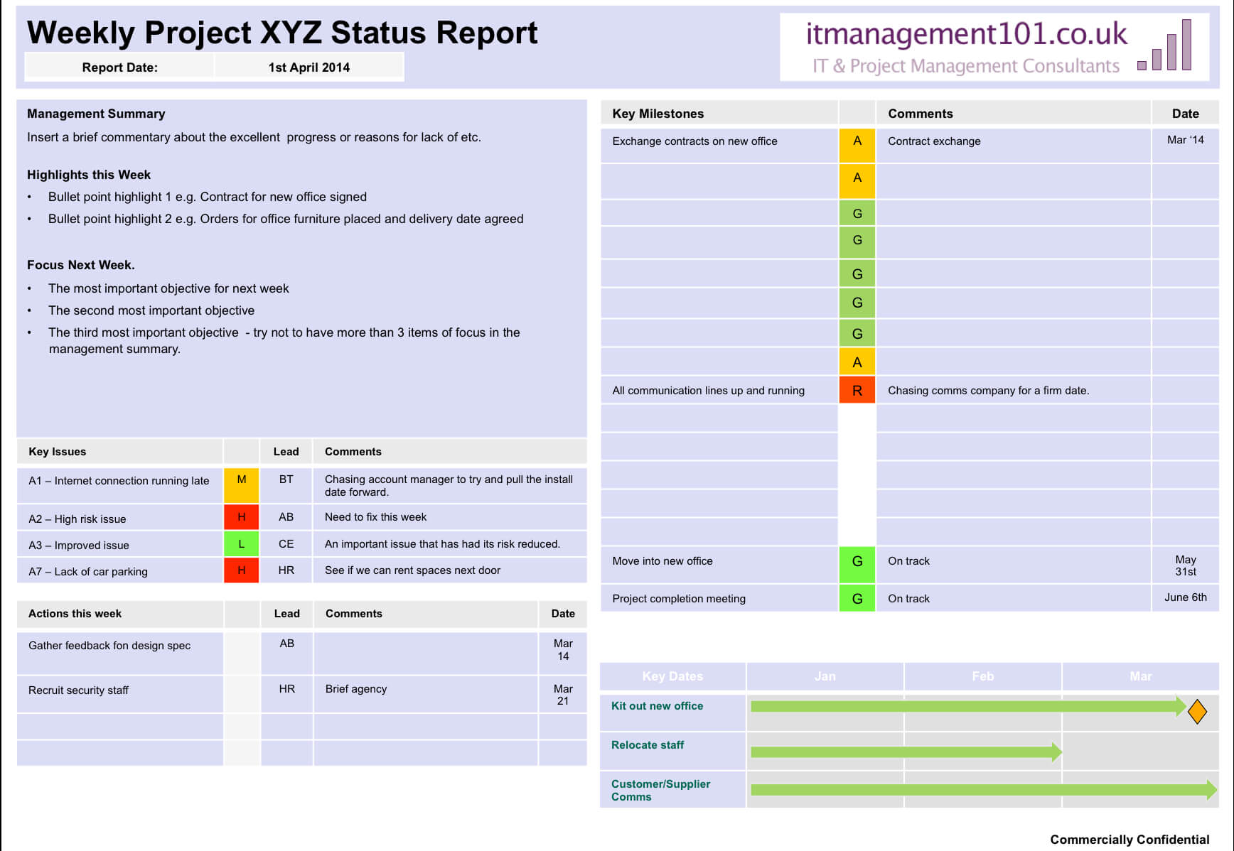 Project Summary On A Page Status Template: Single Page Report With Regard To One Page Project Status Report Template