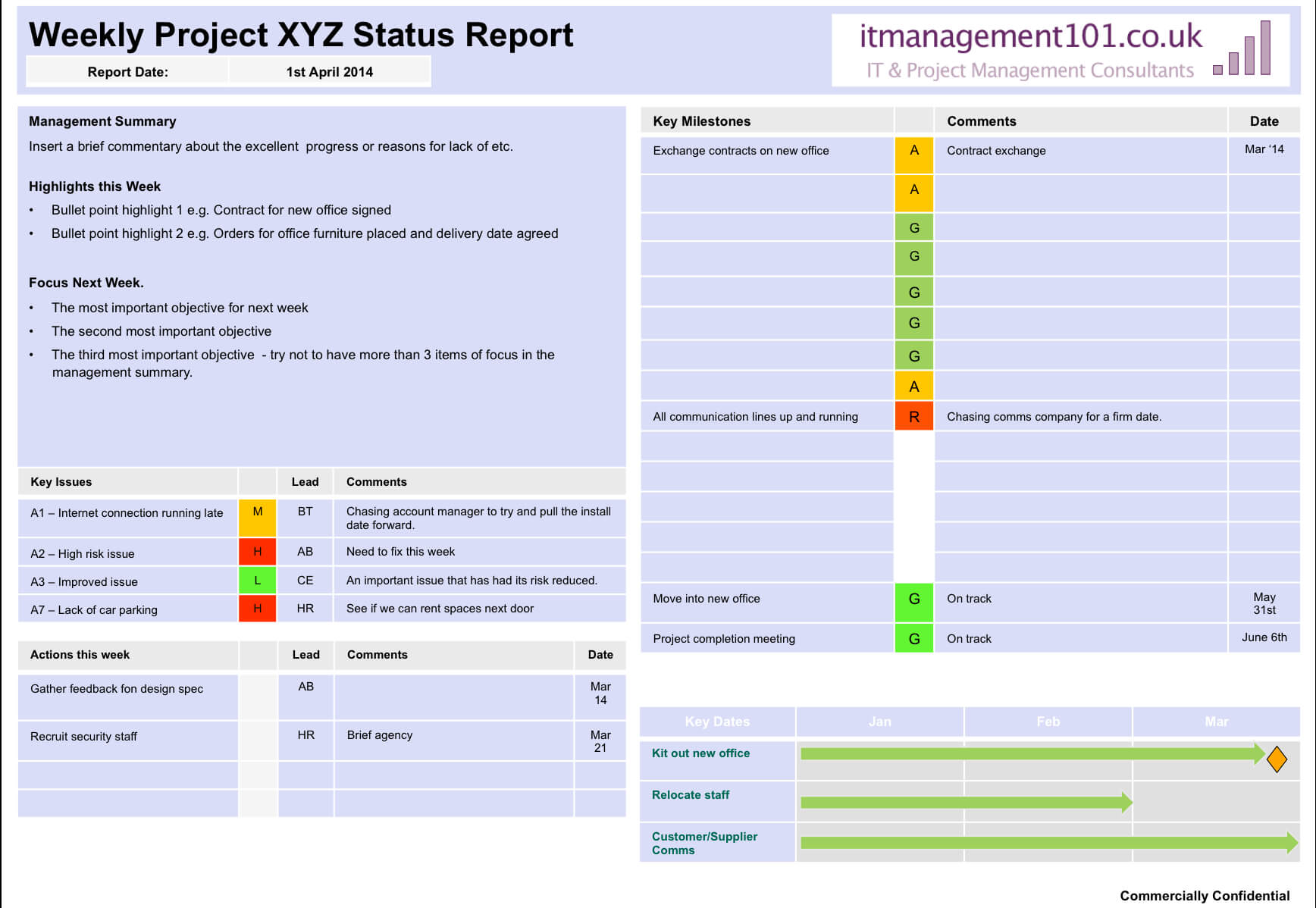 Projects Status Report Template | Sample Cv English Resume Regarding One Page Status Report Template