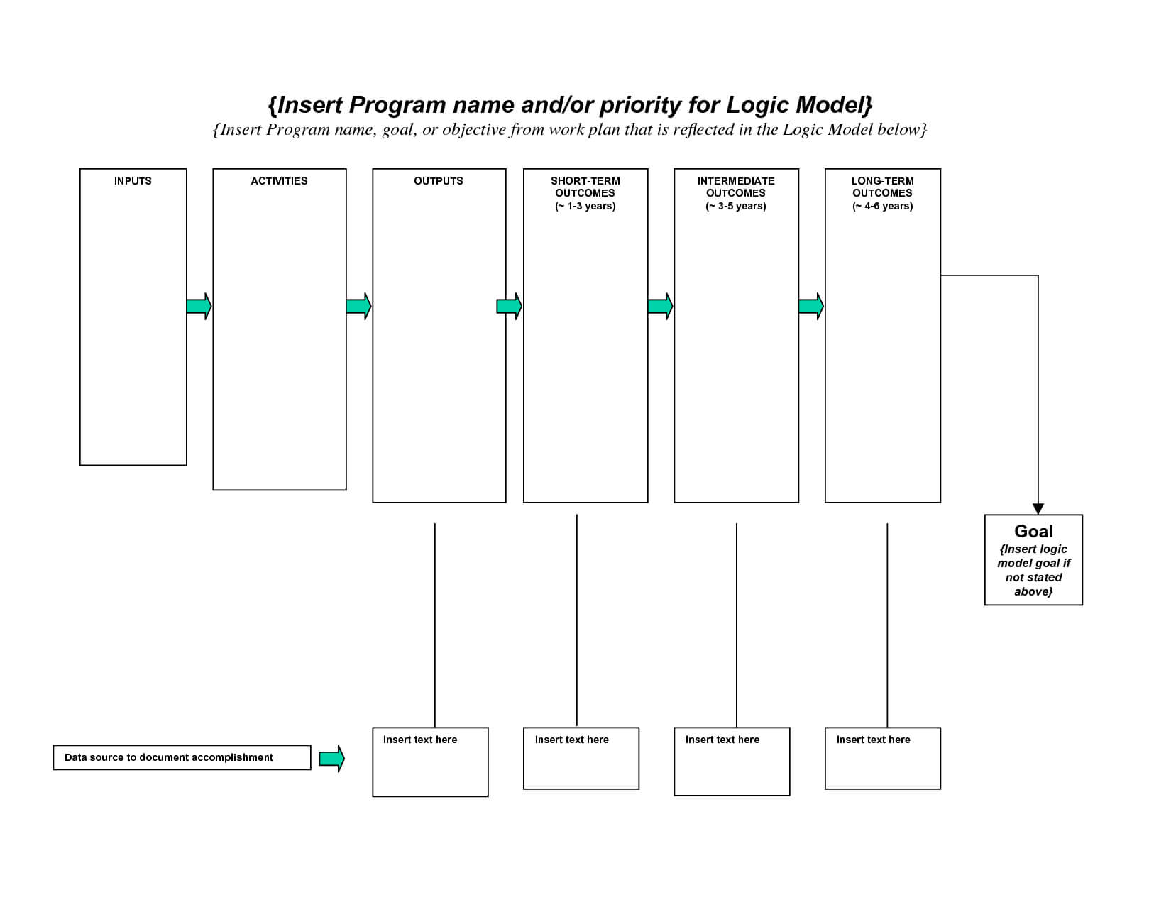 Public Health Tools – Part 1: The Logistics Of Logic Models Throughout Logic Model Template Word