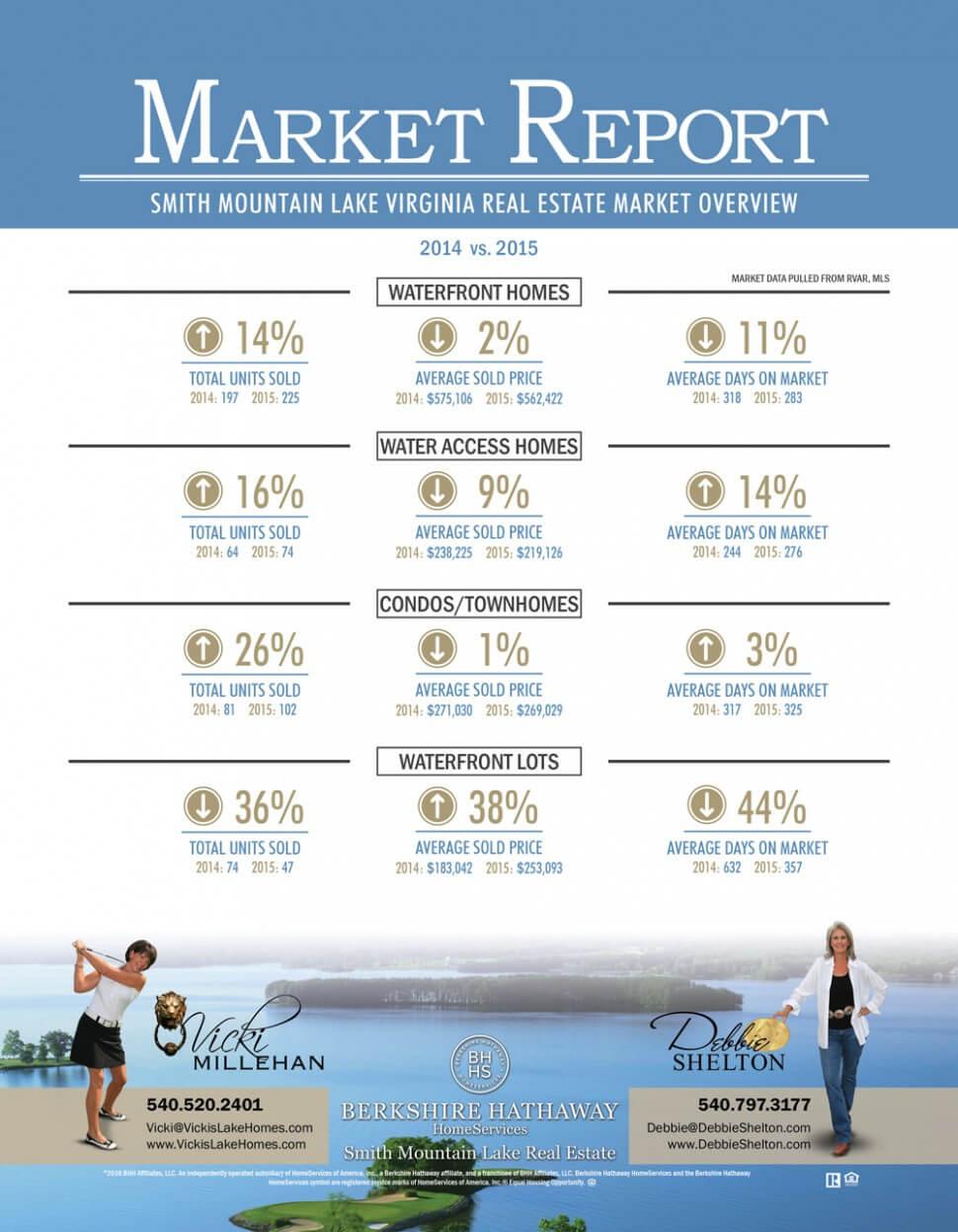 Real Estate Market Report Inside Real Estate Report Template