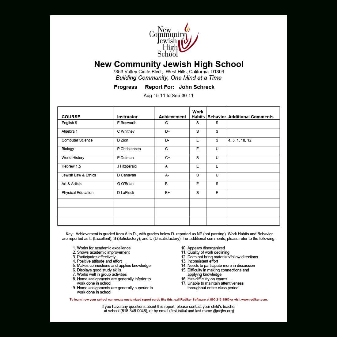 Report Card Software - Grade Management | Rediker Software Inside Summer School Progress Report Template