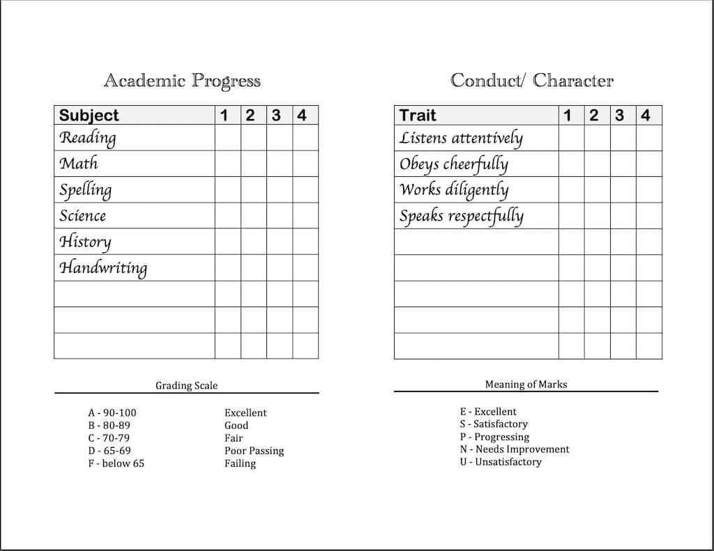 Report Card Template Convert Classic And List Free Editable Regarding Report Card Format Template