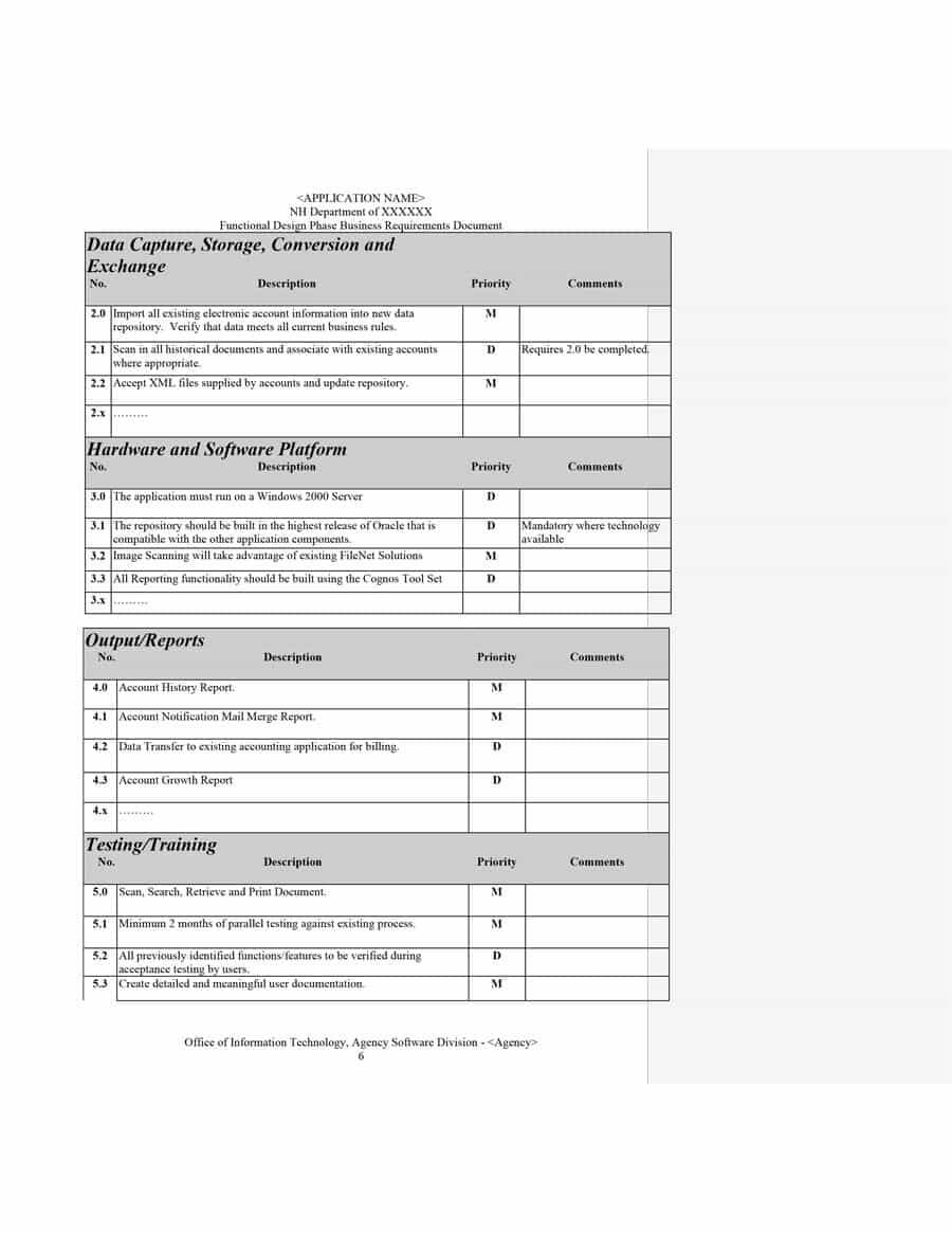 Report Requirement Template - Yatay.horizonconsulting.co With Report Requirements Document Template