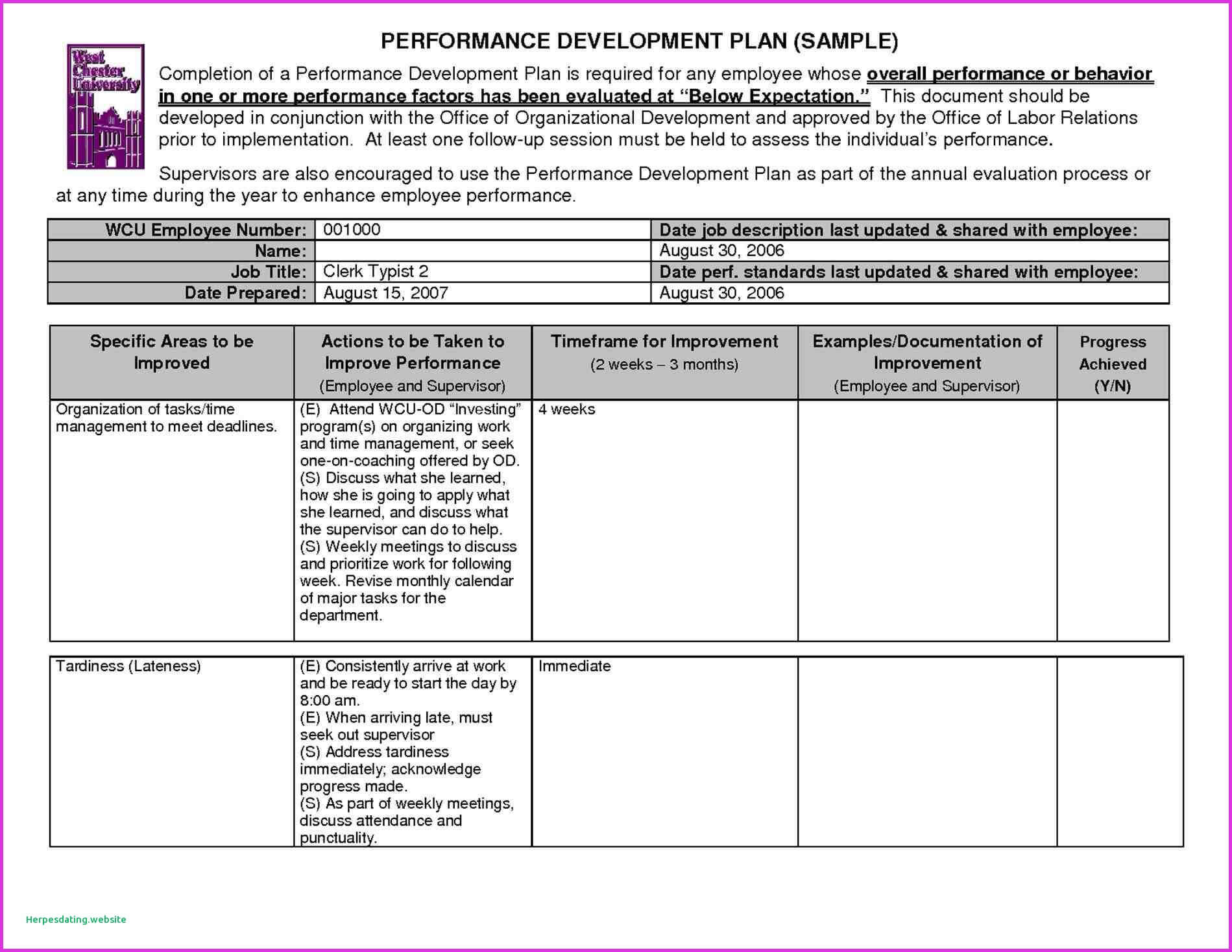 Reporting Requirements Template Report Examples Business Throughout Reporting Requirements Template