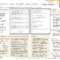 Rstudio Cheat Sheets – Rstudio Within Cheat Sheet Template Word