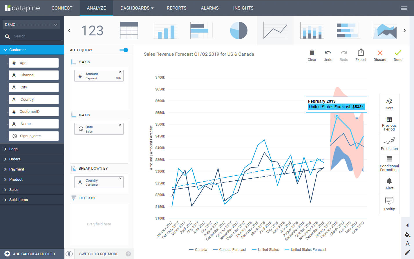 Sales Report Examples & Templates For Daily, Weekly, Monthly In Sales Analysis Report Template
