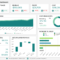 Sales Report Examples & Templates For Daily, Weekly, Monthly In Sales Team Report Template