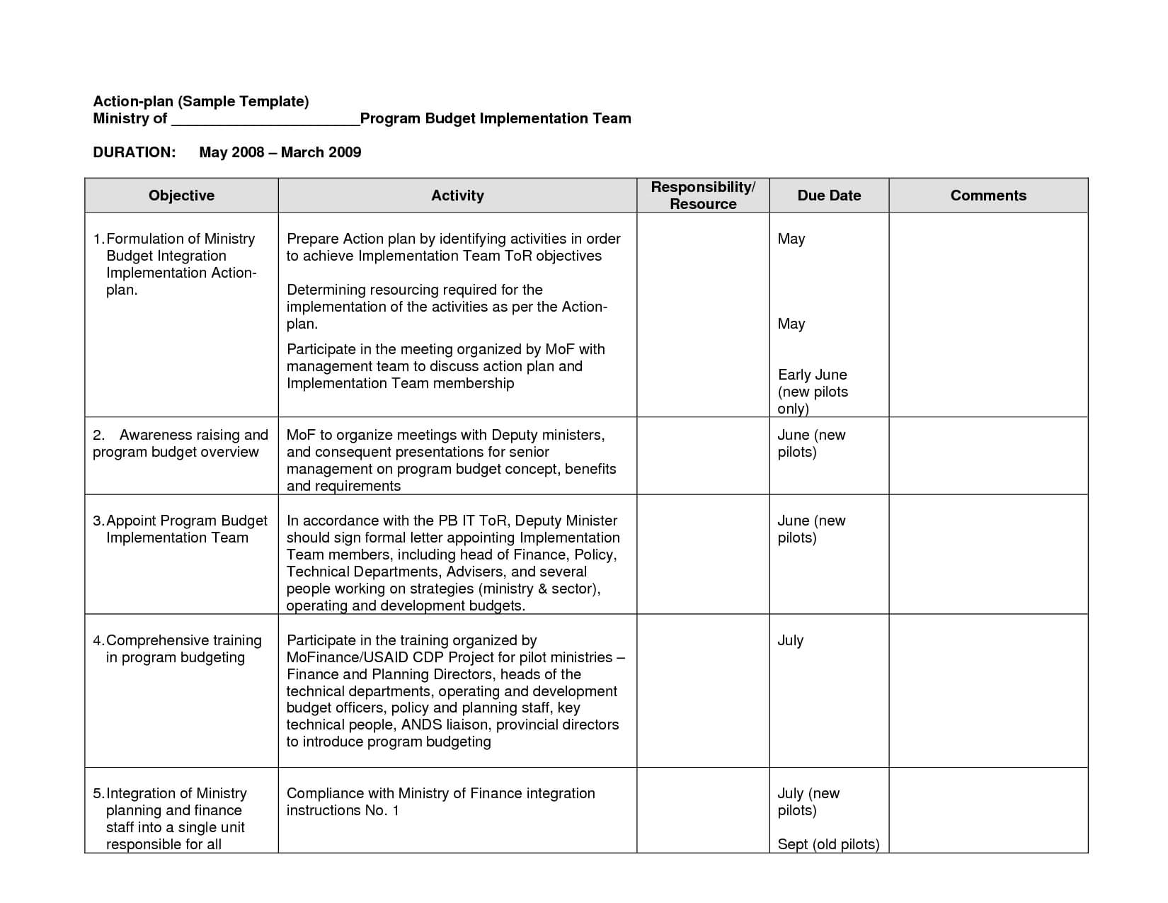 Simple After Action Report Template Plan Sample Monitoring Intended For Monitoring And Evaluation Report Template