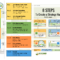 Strategy Map: How To Guide, Pdf Template, And Examples Regarding Clue Card Template