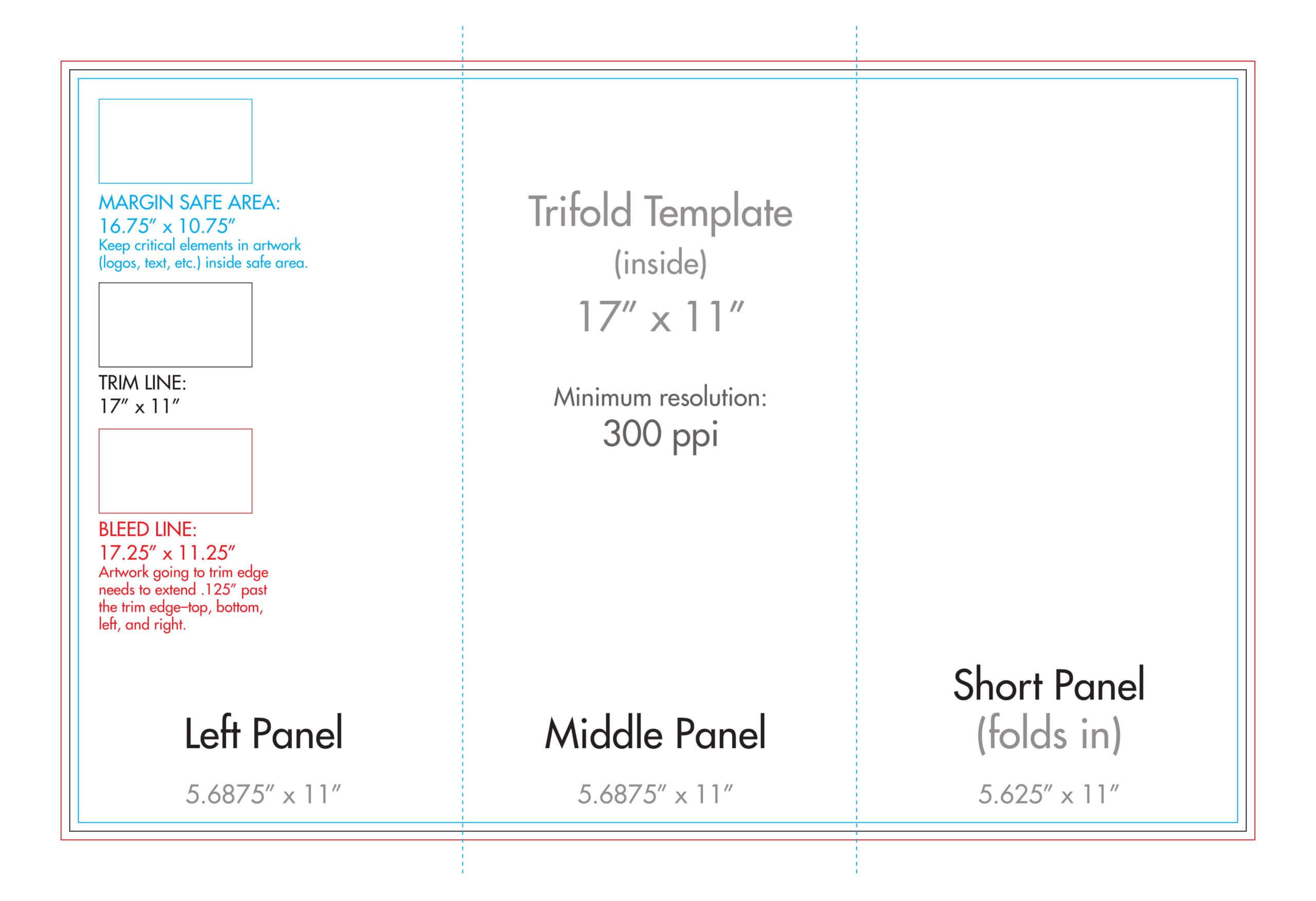 Tri Fold Brochure Format - Zohre.horizonconsulting.co Regarding Brochure Folding Templates
