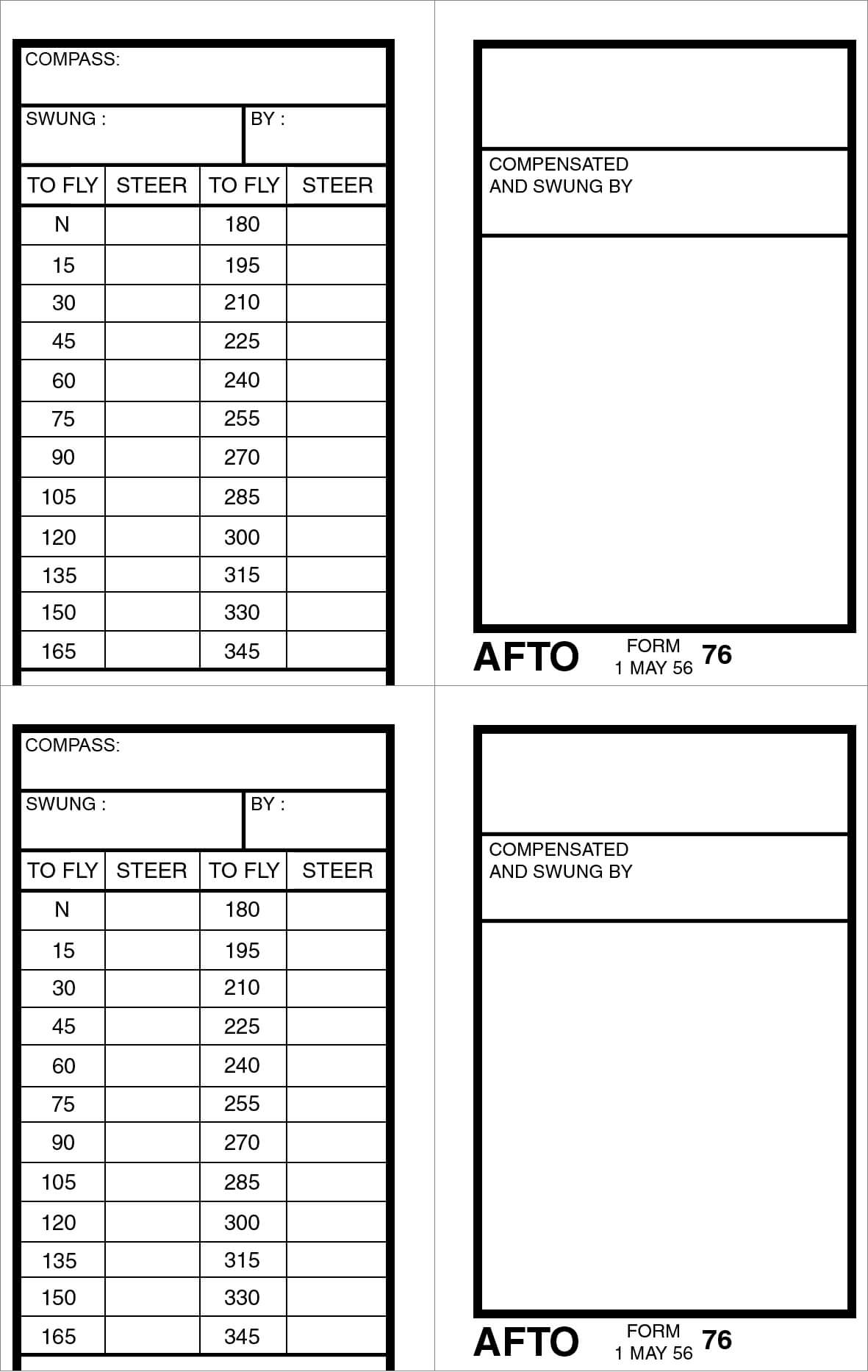 Warbird Information Exchange • View Topic - Usaf Compass With Compass Deviation Card Template