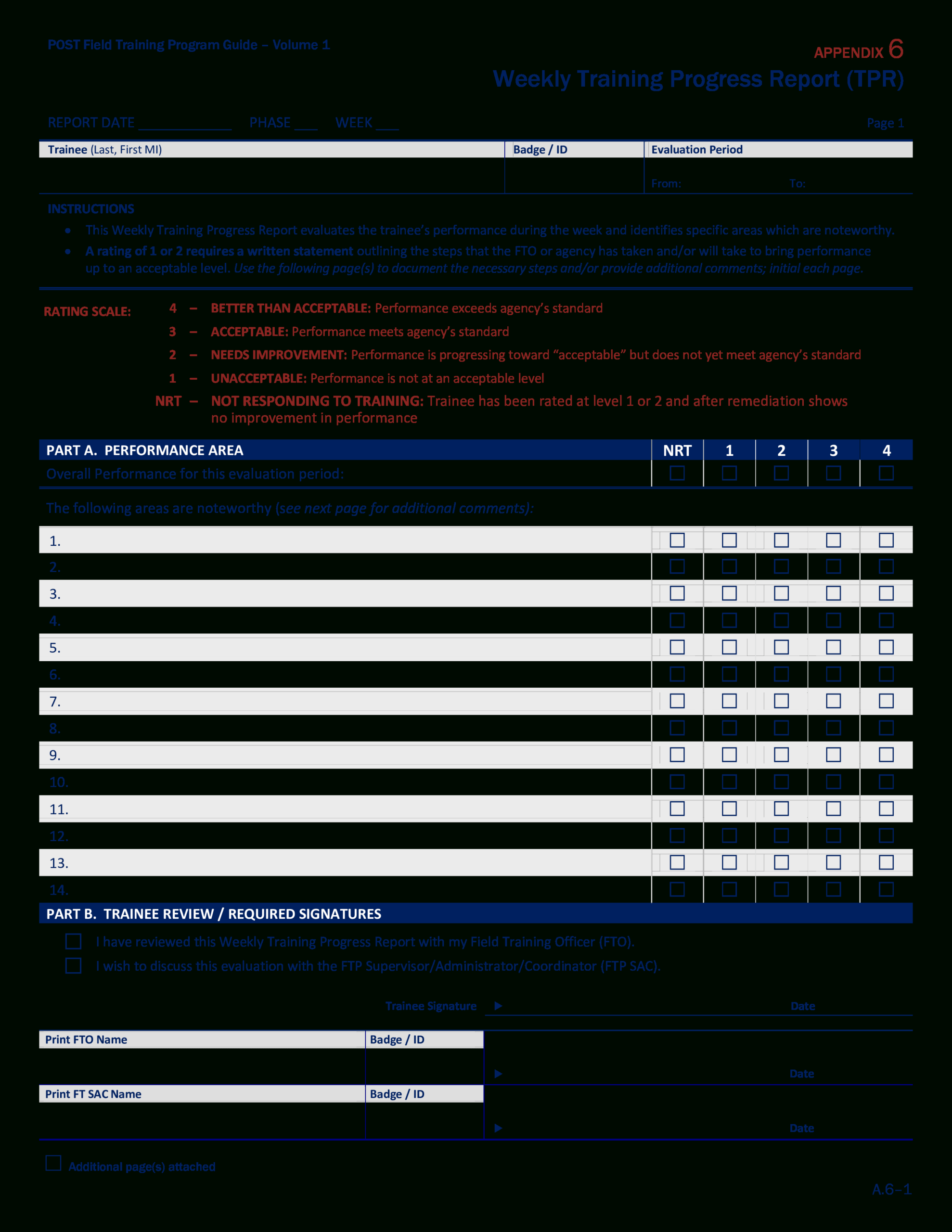 Weekly Training Progress Report | Templates At Within After Training Report Template