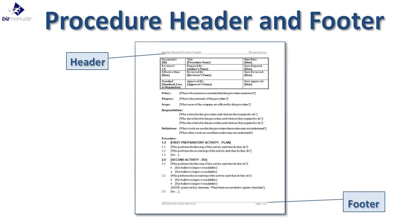 Writing Standard Operating Procedures (Writing Sop) | Bizmanualz Throughout Free Standard Operating Procedure Template Word 2010